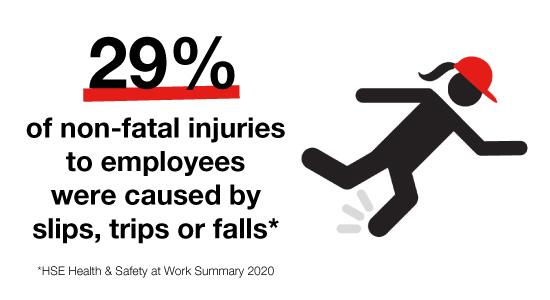slips-trips-falls-statistic-2020-550x300