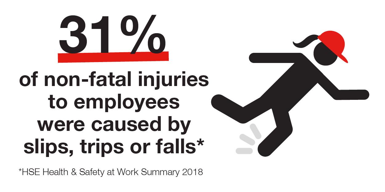 slips-trips-falls-statistic